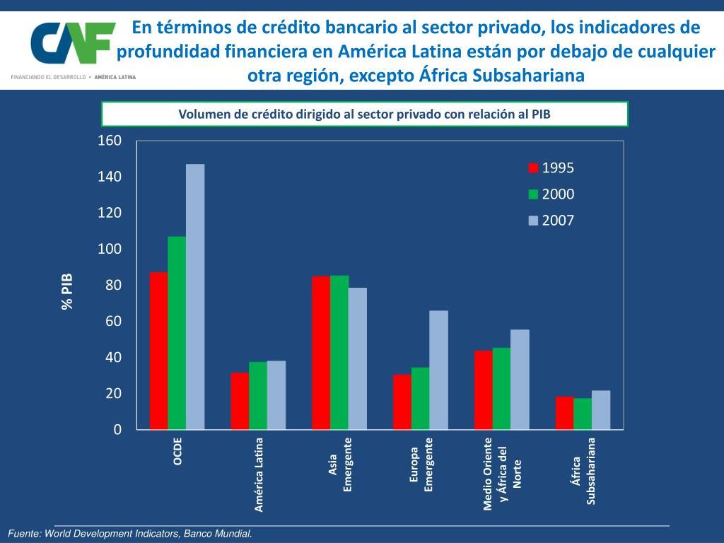 En términos de crédito bancario al sector privado, los indicadores de profundidad financiera en América Latina están por debajo de cualquier otra región, excepto África Subsahariana