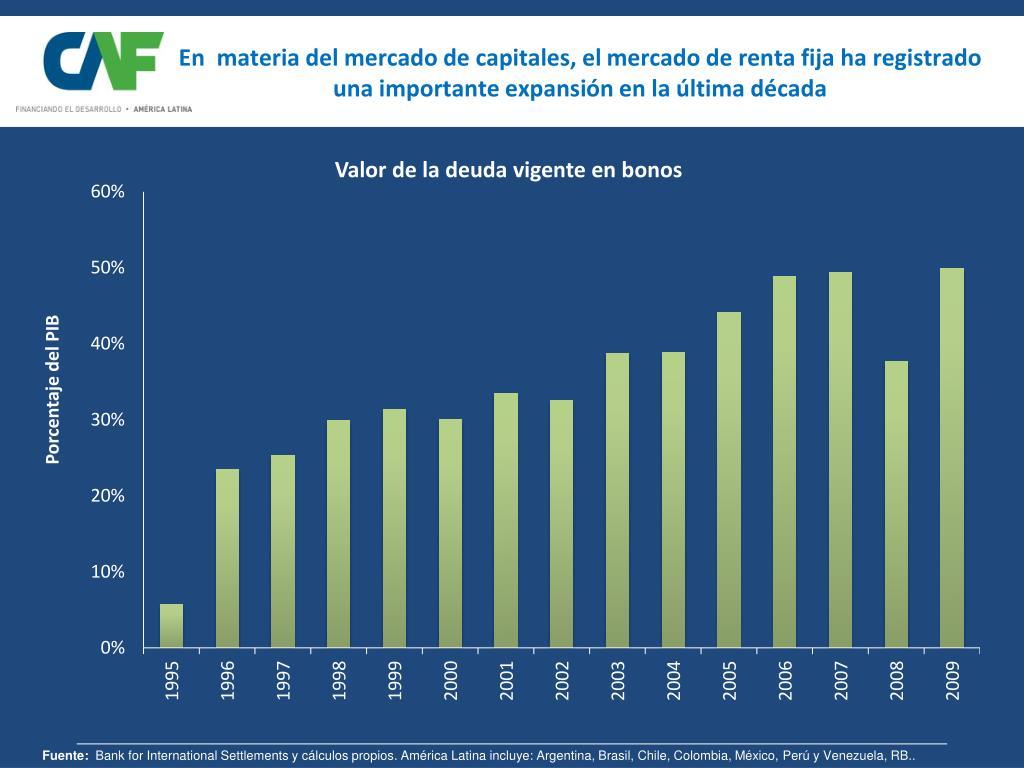 En  materia del mercado de capitales, el mercado de renta fija ha registrado una importante expansión en la última década
