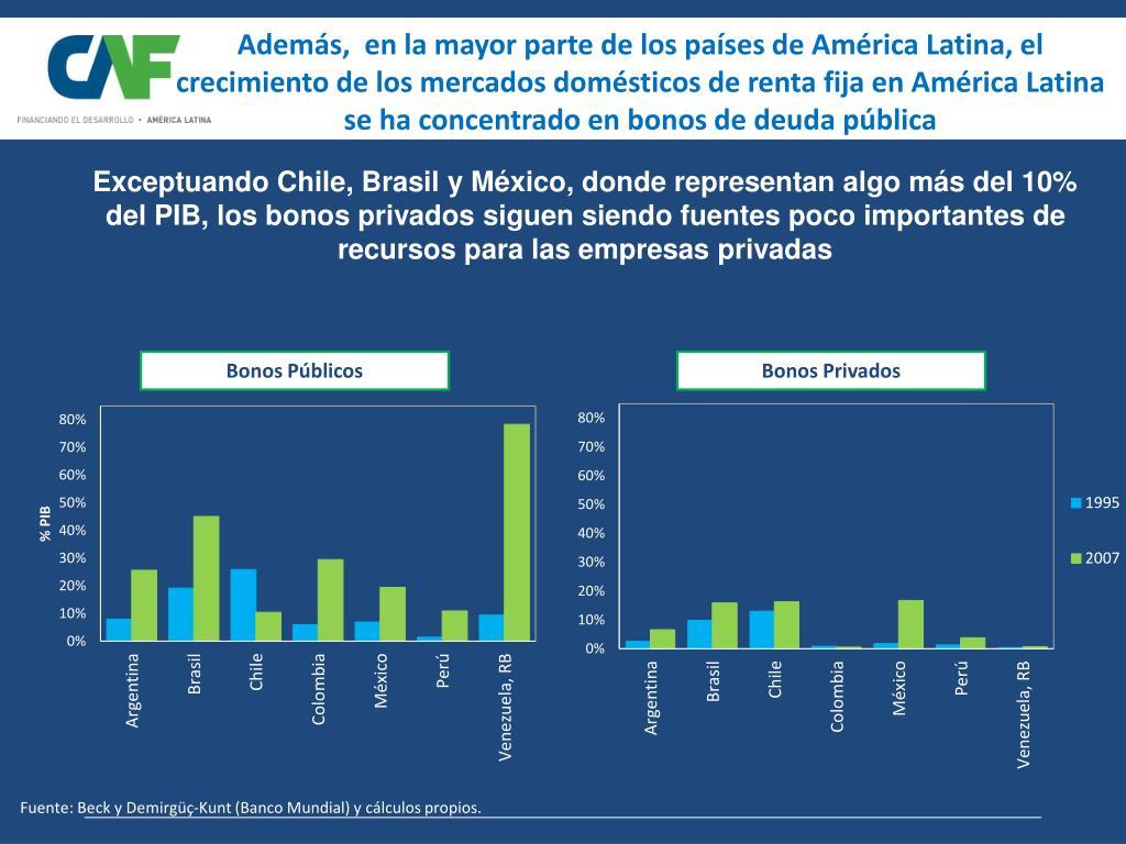 Además,  en la mayor parte de los países de América Latina, el  crecimiento de los mercados domésticos de renta fija en América Latina se ha concentrado en bonos de deuda pública