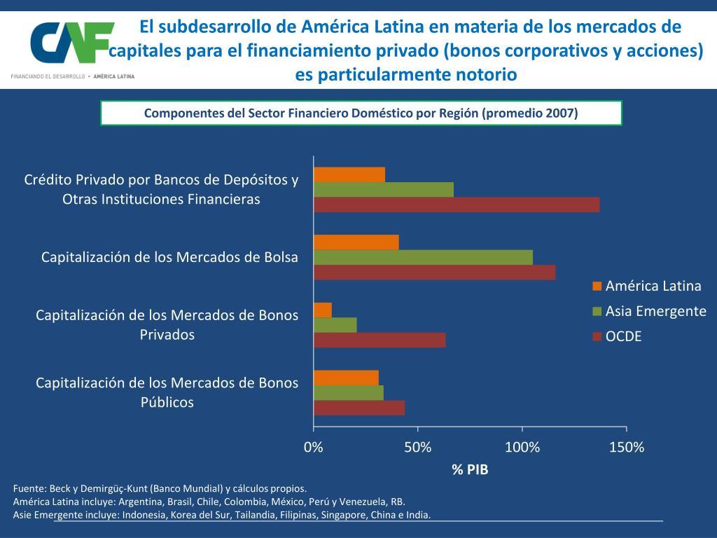 El subdesarrollo de América Latina en materia de los mercados de capitales para el financiamiento privado (bonos corporativos y acciones) es particularmente notorio