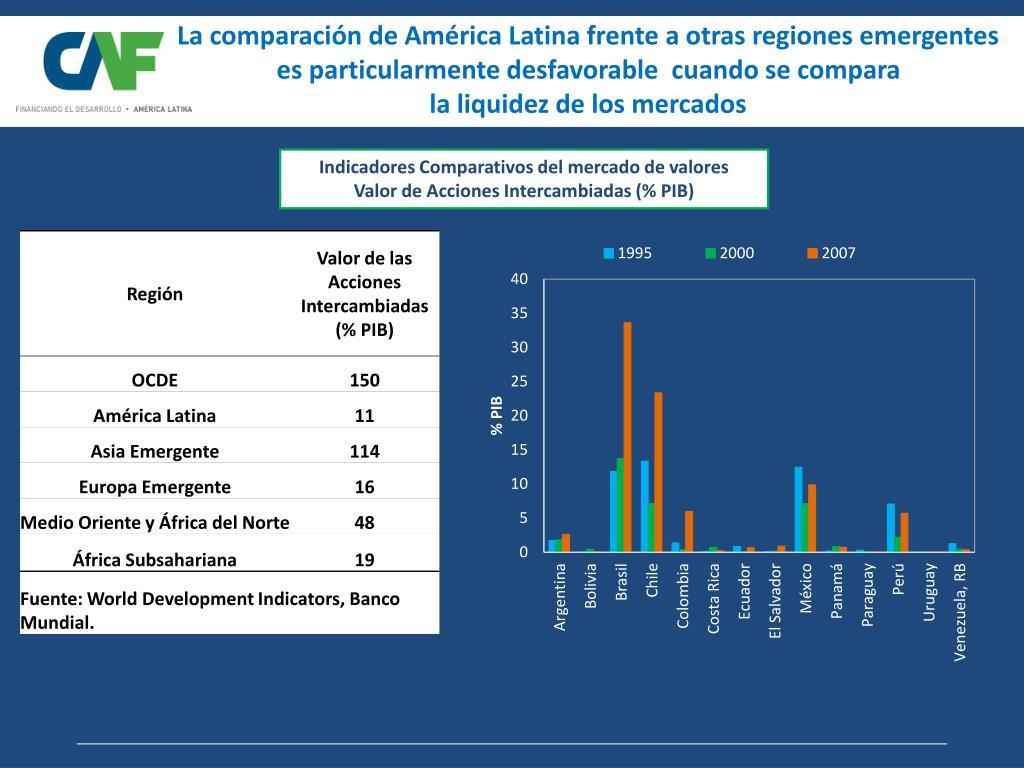 La comparación de América Latina frente a otras regiones emergentes es particularmente desfavorable  cuando se compara