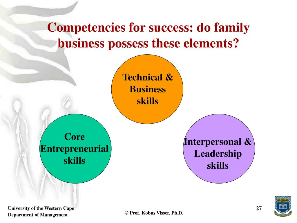 Competencies for success: do family business possess these elements?