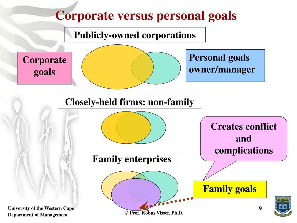 Corporate versus personal goals