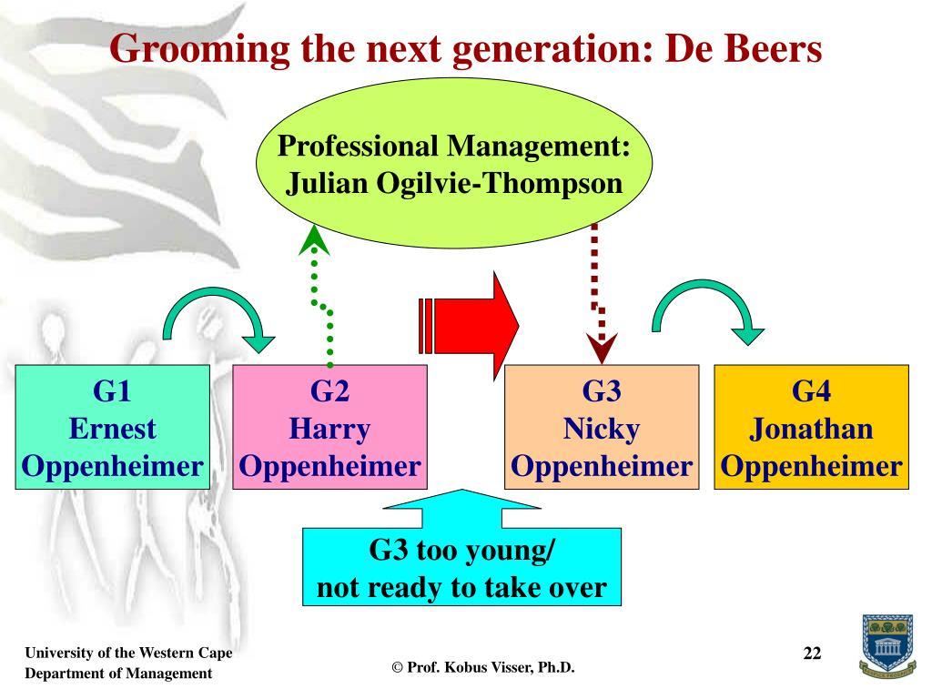 Grooming the next generation: De Beers