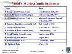 world s 10 oldest family businesses
