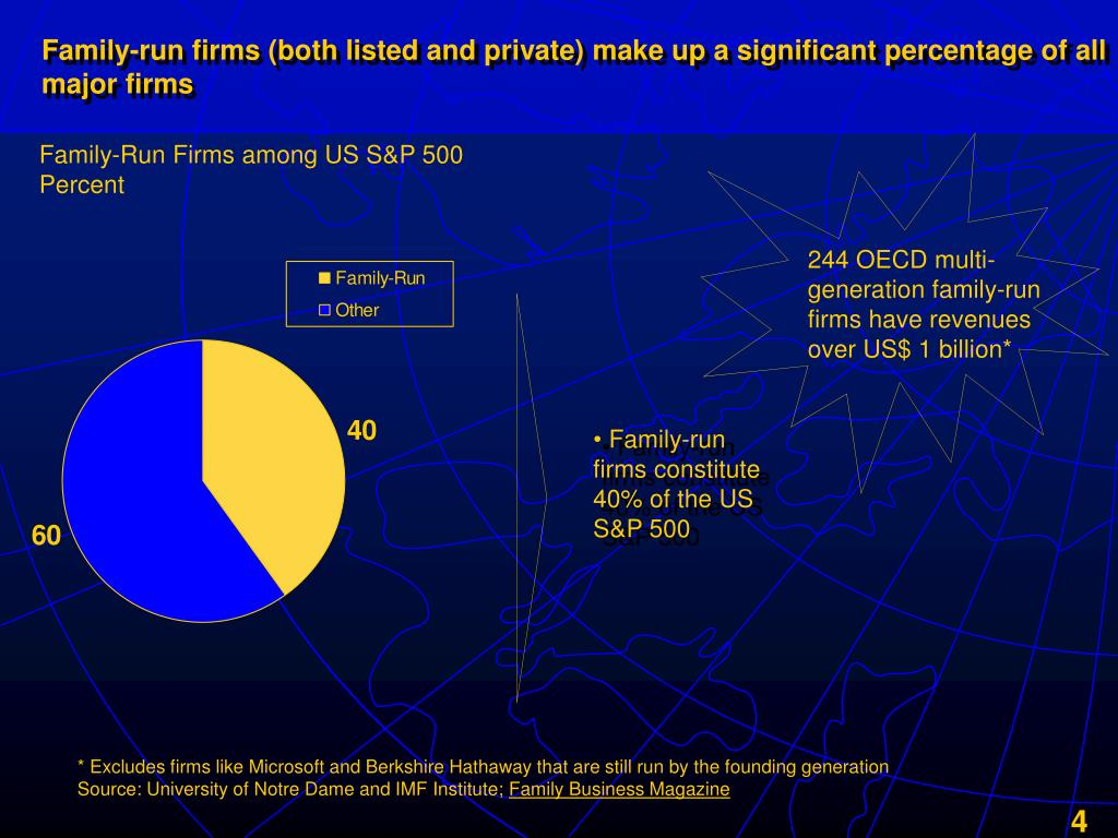 Family-run firms (both listed and private) make up a significant percentage of all major firms