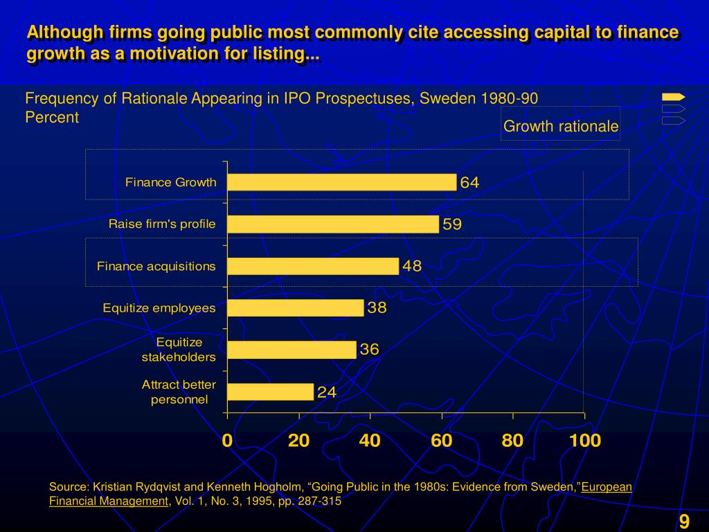 Although firms going public most commonly cite accessing capital to finance growth as a motivation for listing...