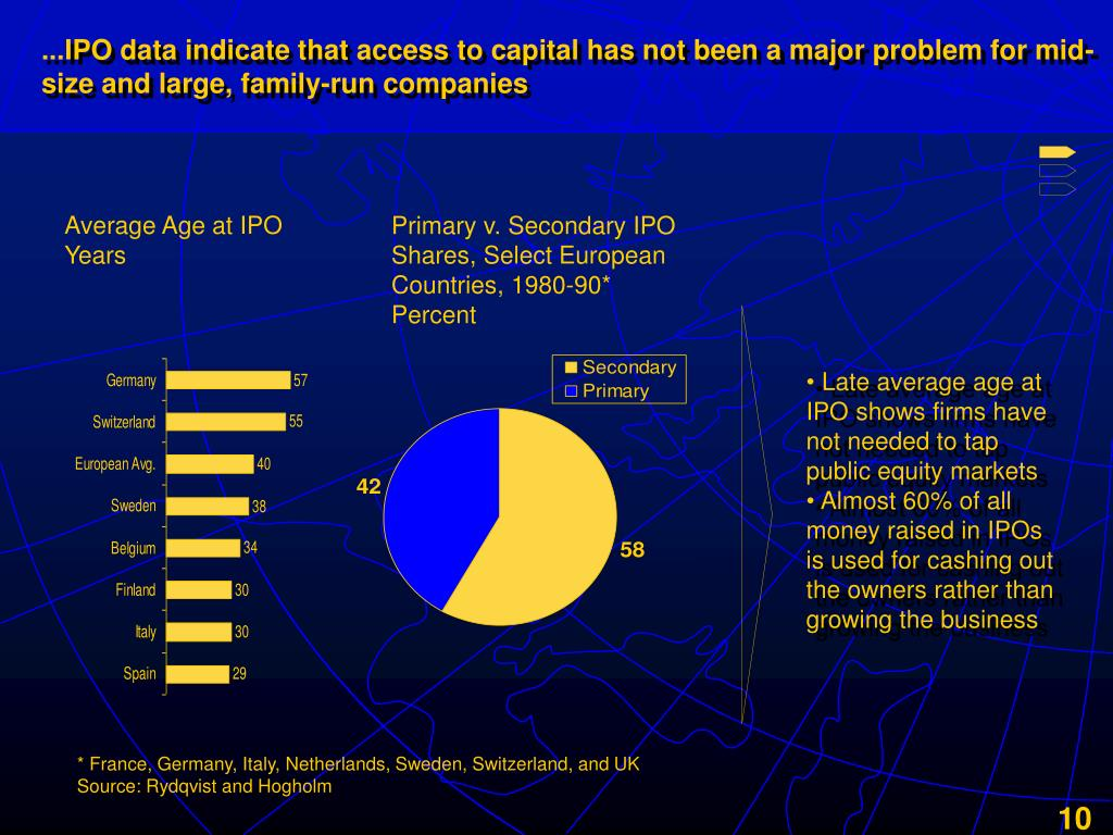 ...IPO data indicate that access to capital has not been a major problem for mid-size and large, family-run companies