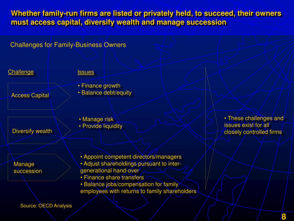 Whether family-run firms are listed or privately held, to succeed, their owners must access capital, diversify wealth and manage succession