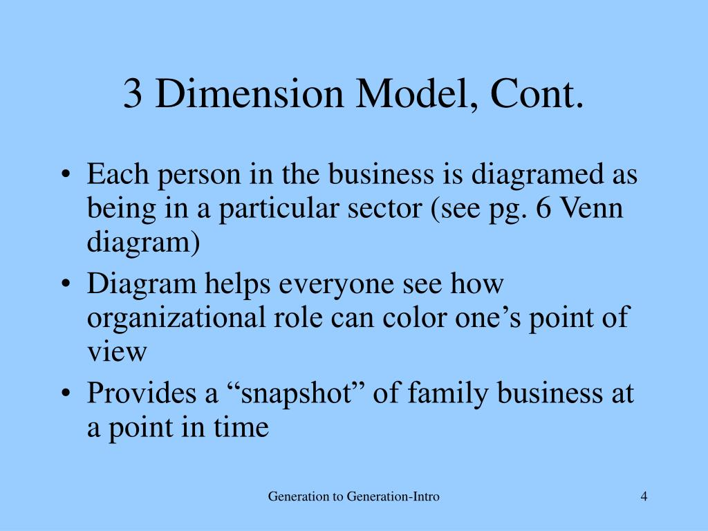 3 Dimension Model, Cont.