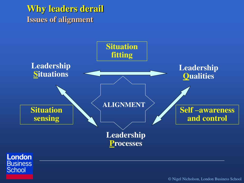 Why leaders derail