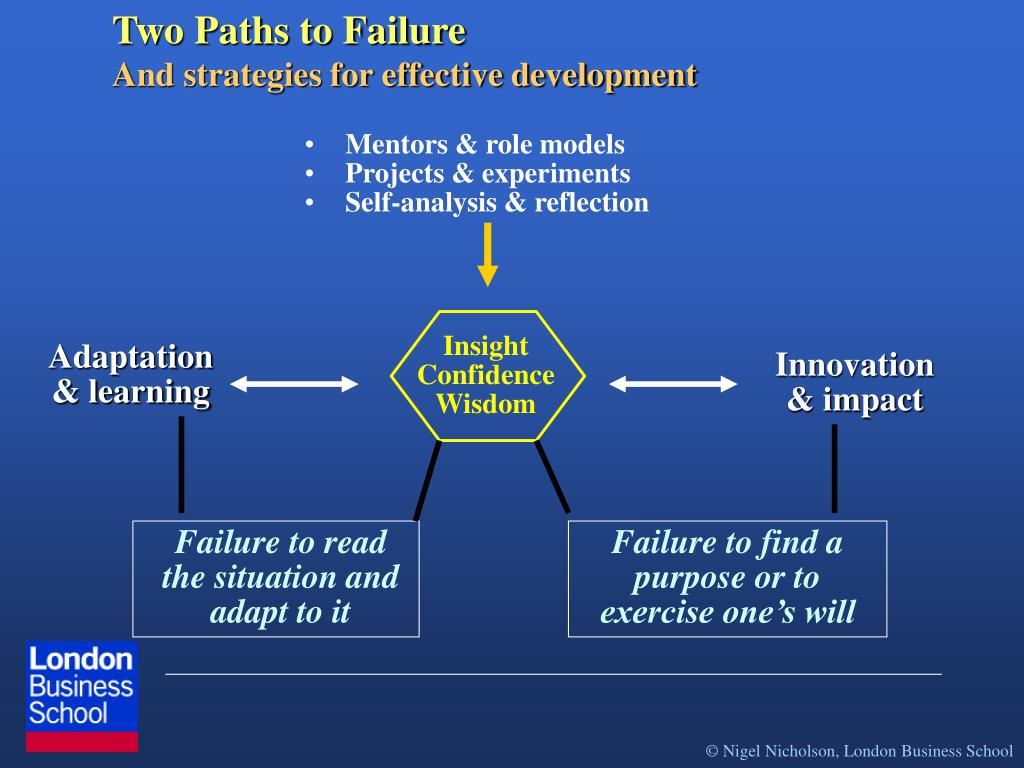 Two Paths to Failure