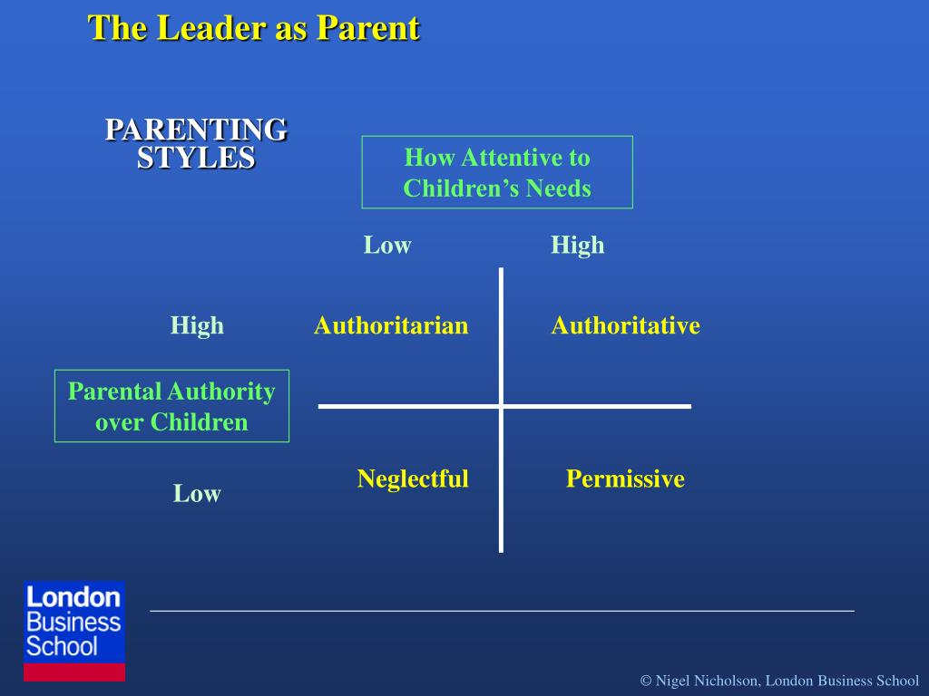 The Leader as Parent