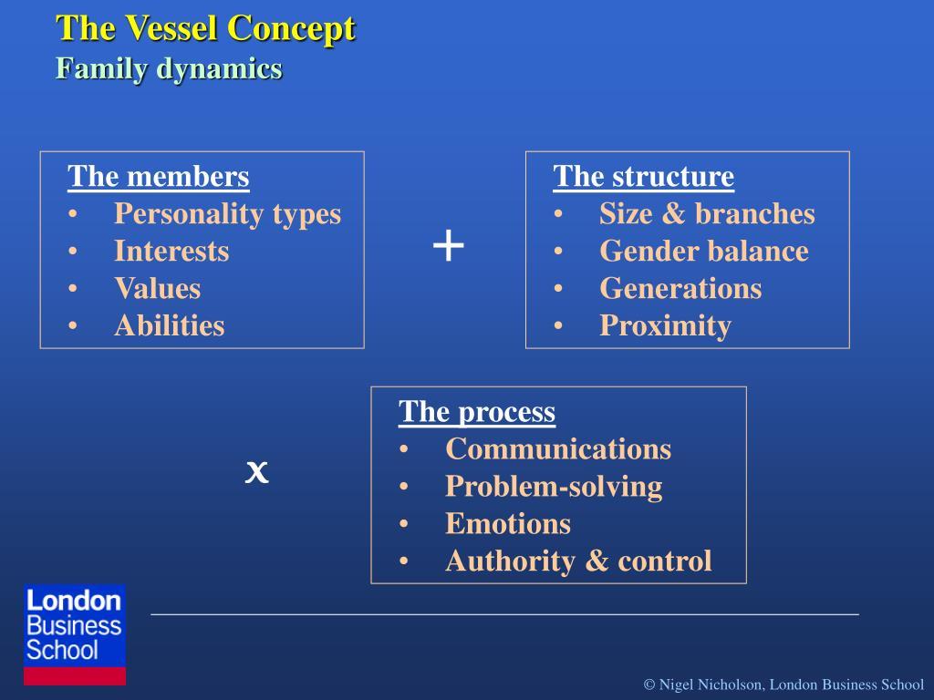 The Vessel Concept
