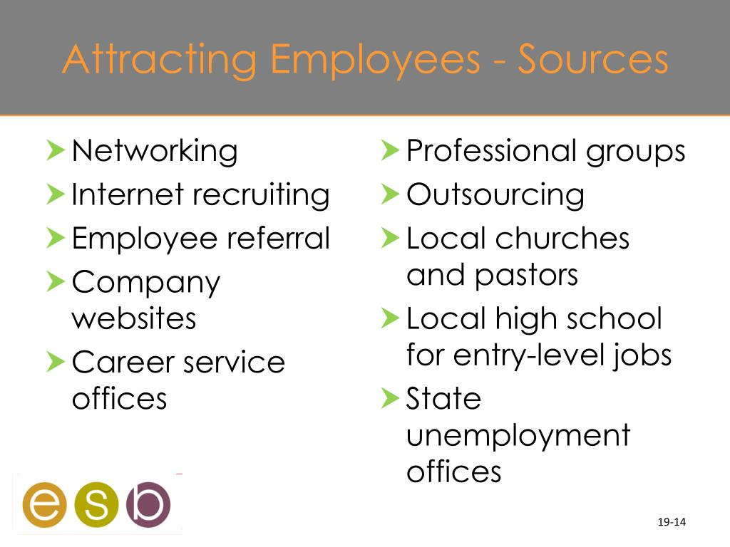 Attracting Employees - Sources