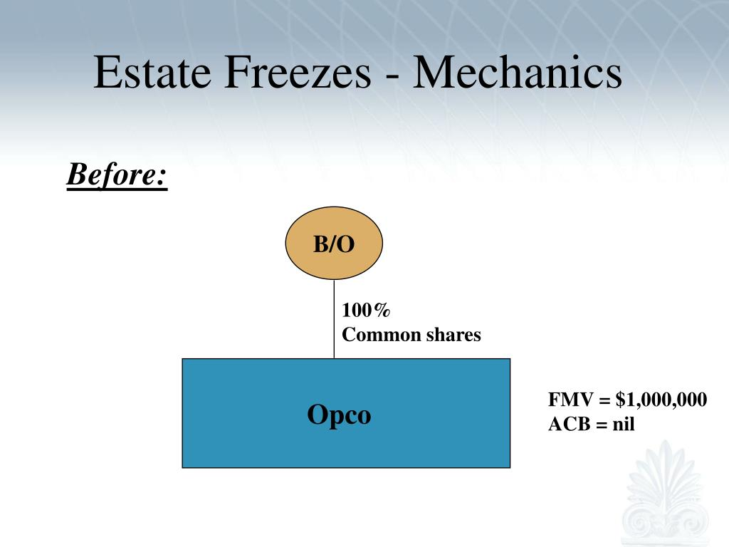 Estate Freezes - Mechanics