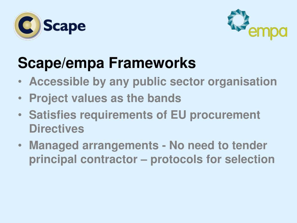 Scape/empa Frameworks