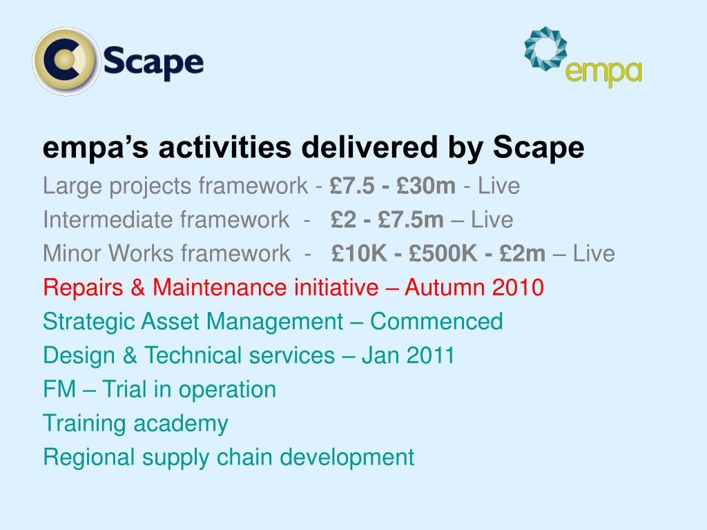 empa's activities delivered by Scape