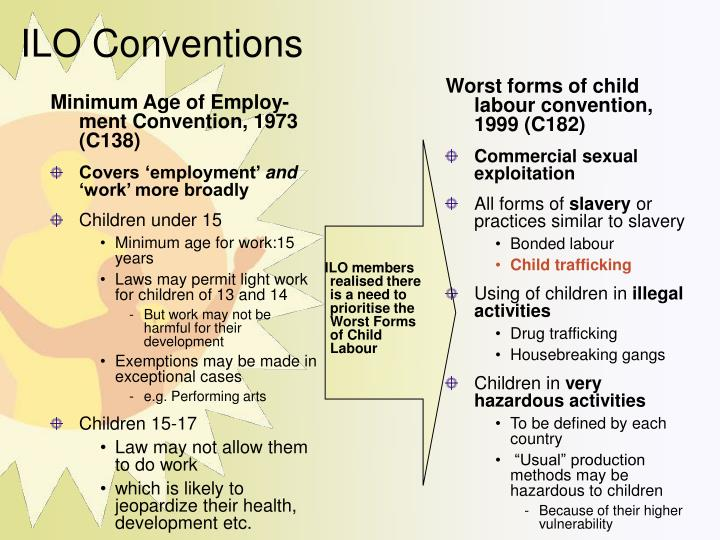 Minimum Age of Employ-ment Convention, 1973 (C138)