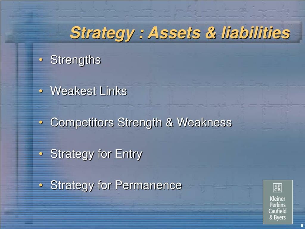 Strategy : Assets & liabilities