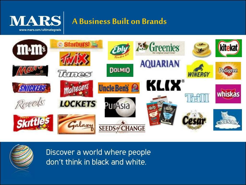 A Business Built on Brands
