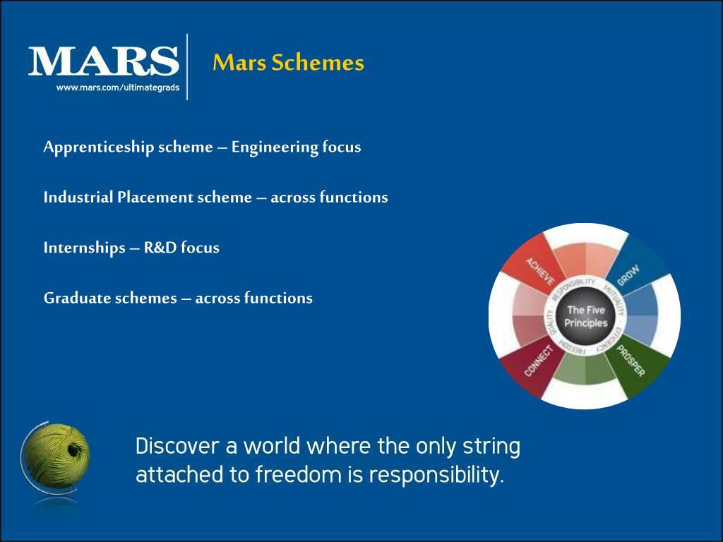 Mars Schemes