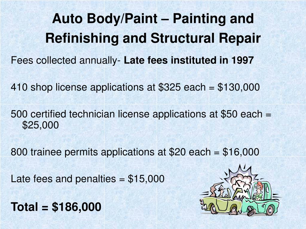 Auto Body/Paint – Painting and Refinishing and Structural Repair