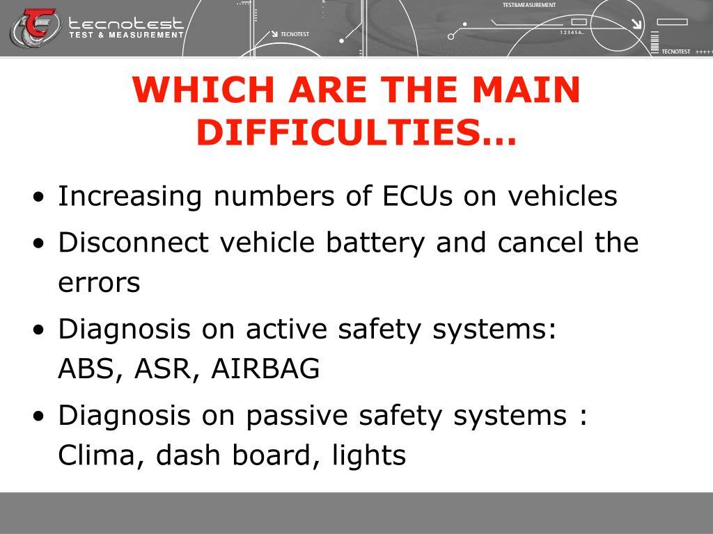 Increasing numbers of ECUs on vehicles