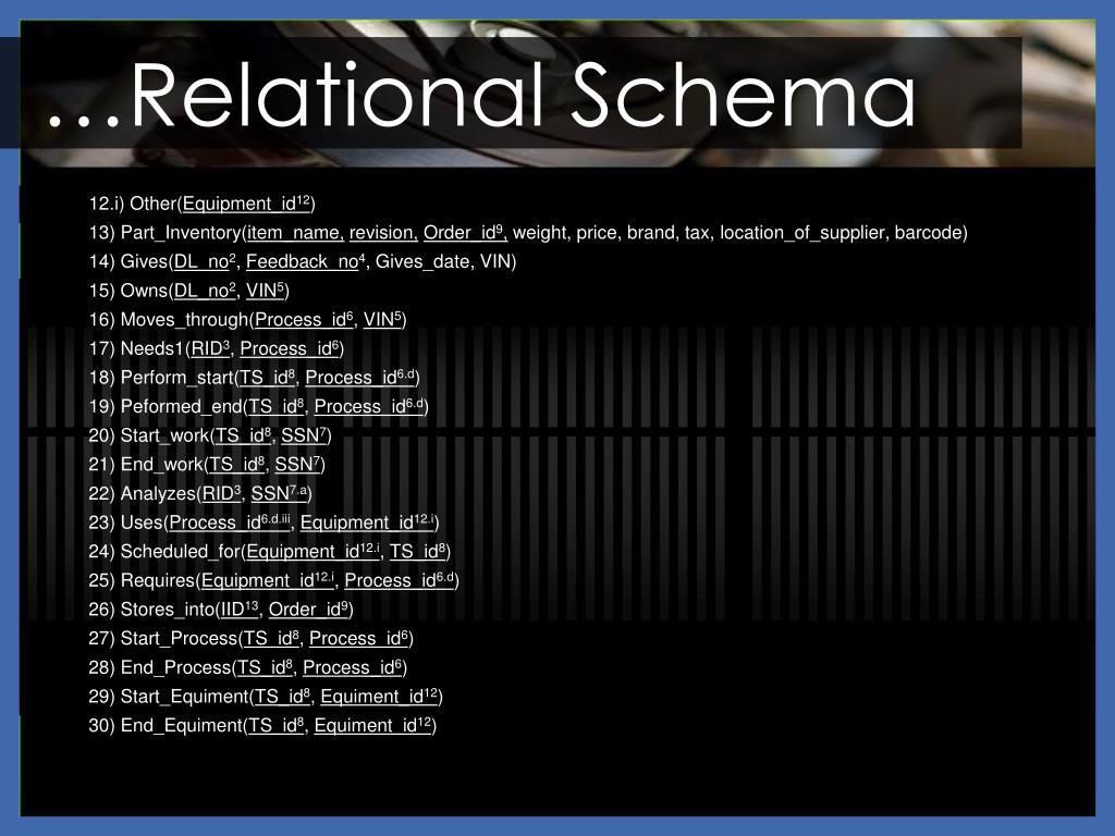 …Relational Schema