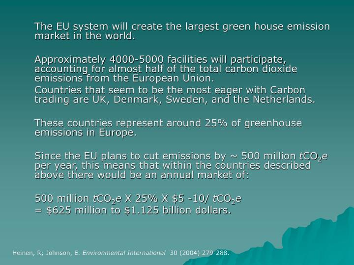 The EU system will create the largest green house emission market in the world.