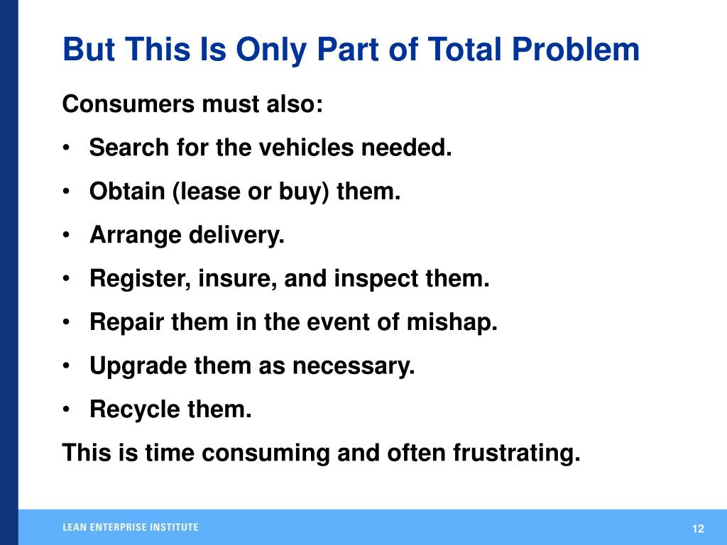 But This Is Only Part of Total Problem
