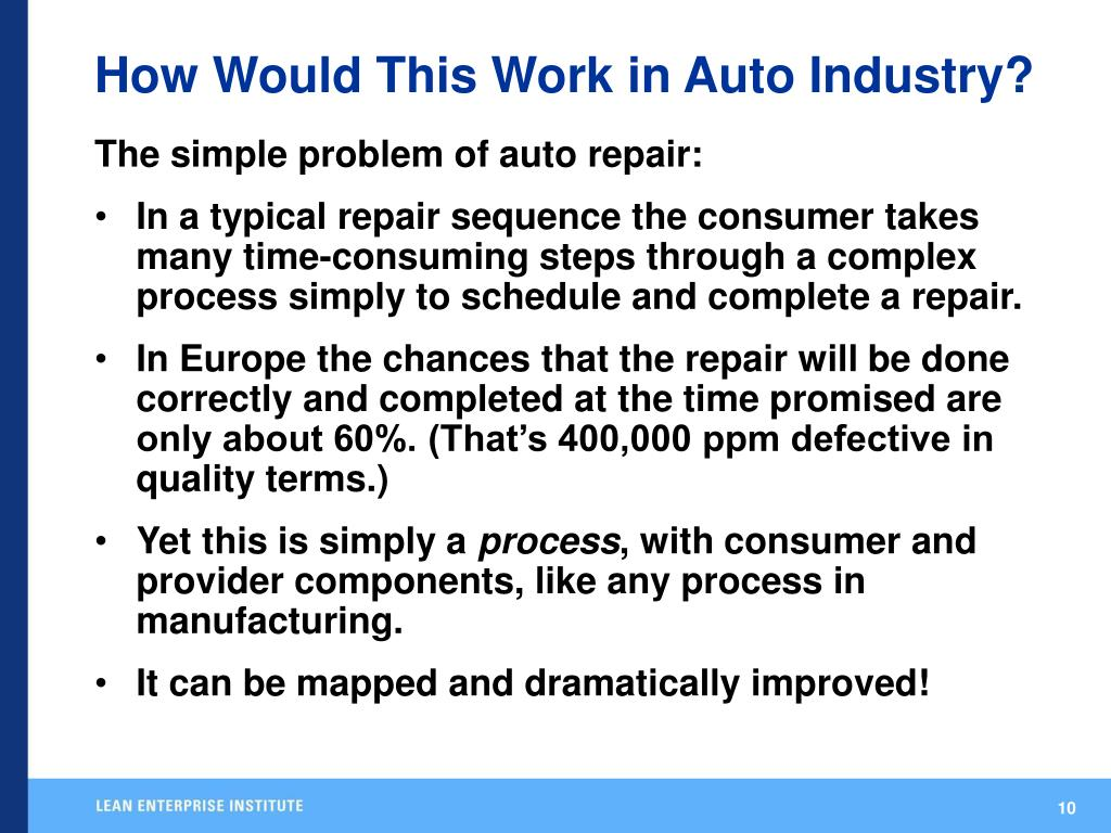 How Would This Work in Auto Industry?
