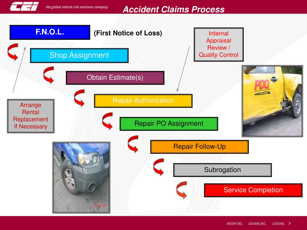 Accident Claims Process