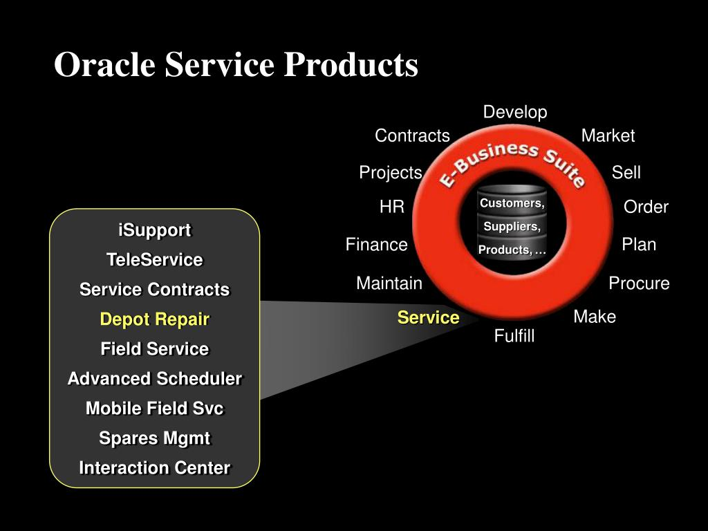 Oracle Service Products