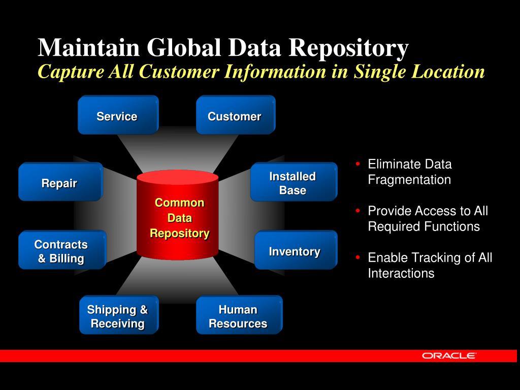Maintain Global Data Repository