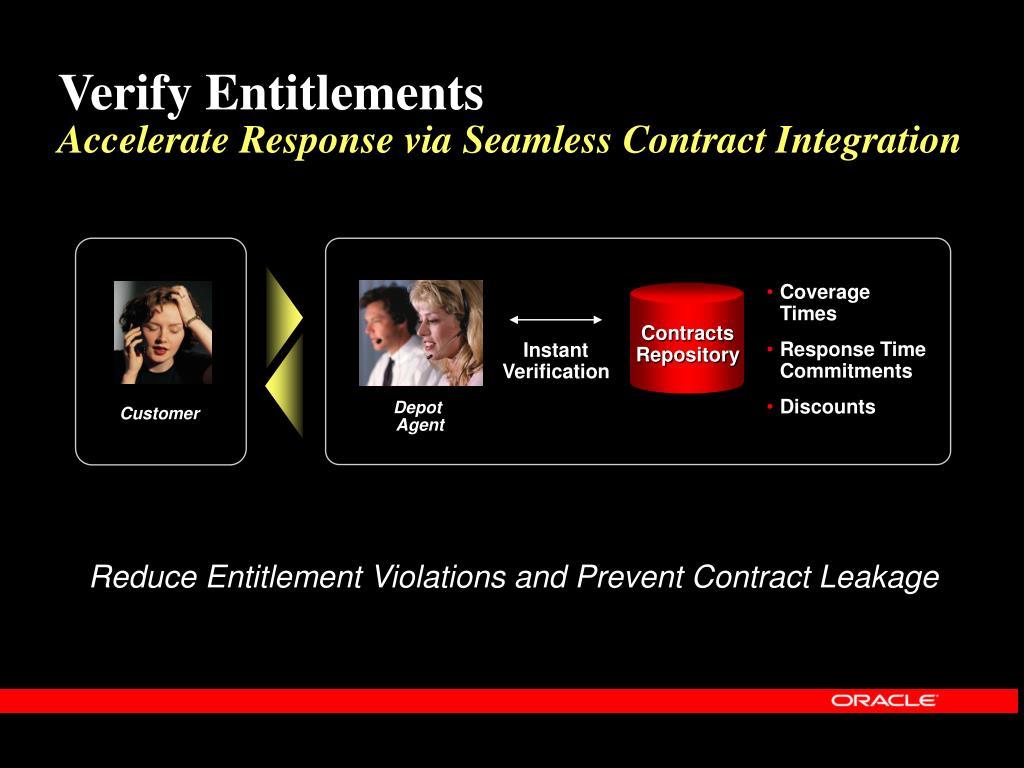 Verify Entitlements