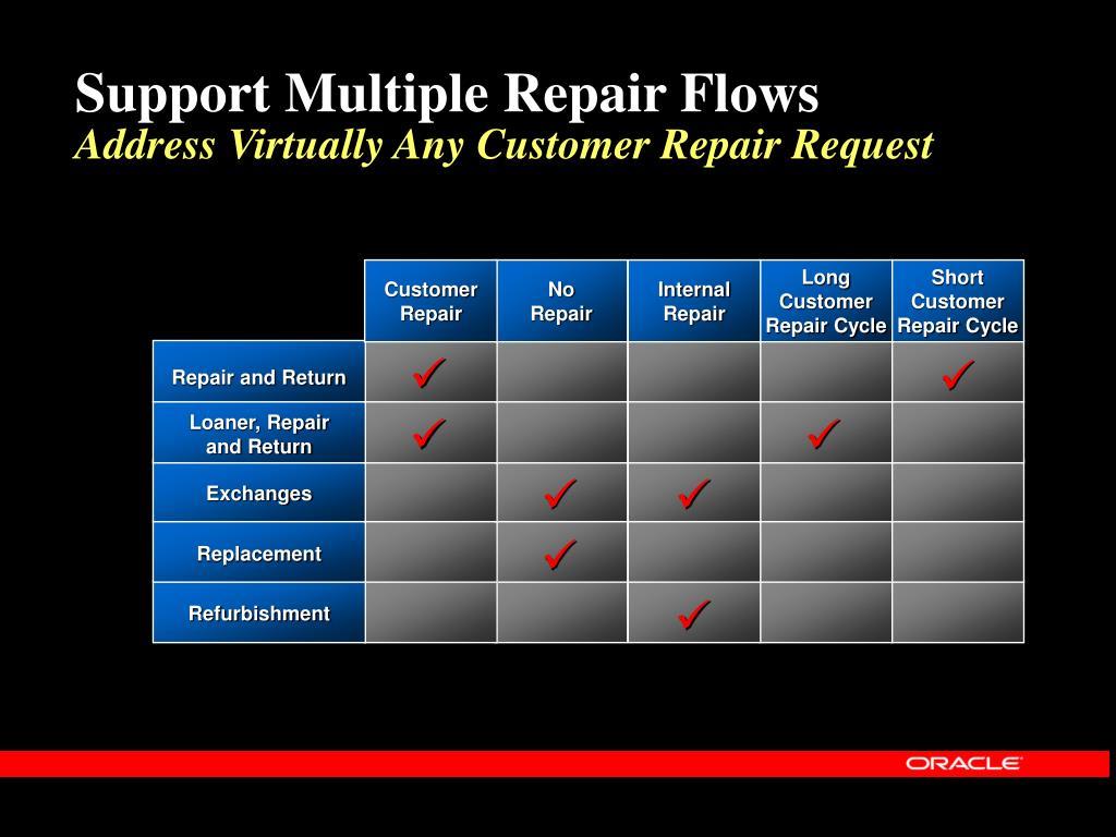Support Multiple Repair Flows