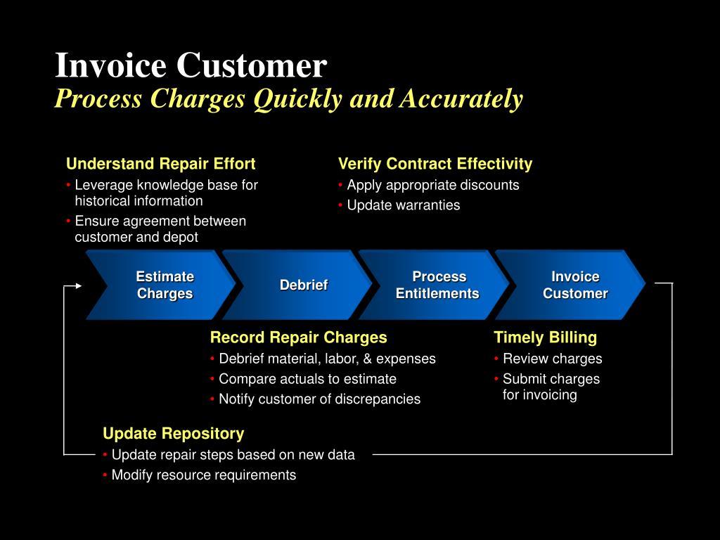 Invoice Customer
