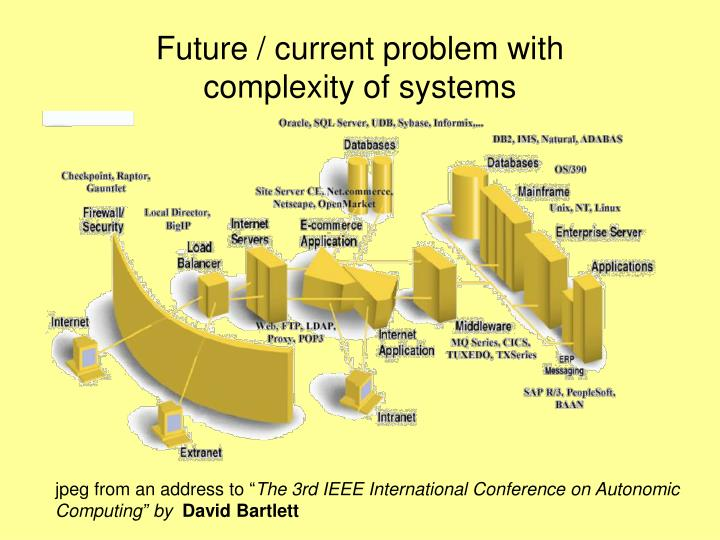 Future current problem with complexity of systems