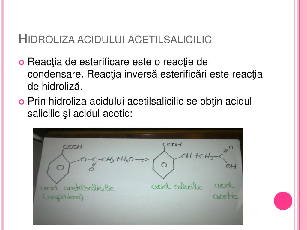 Hidroliza acidului acetilsalicilic