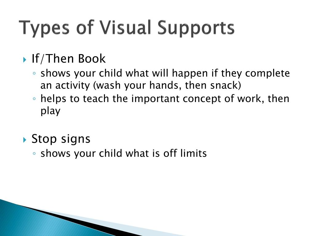 Types of Visual Supports