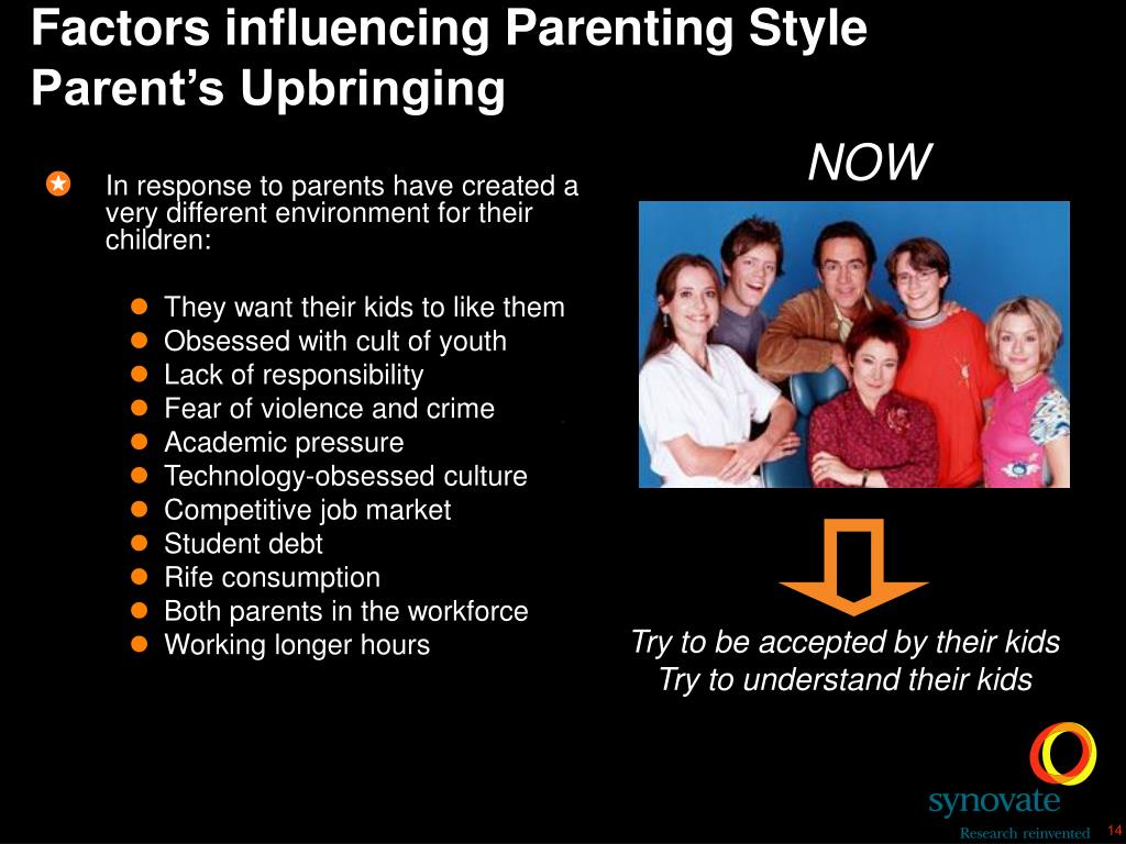 Factors influencing Parenting Style