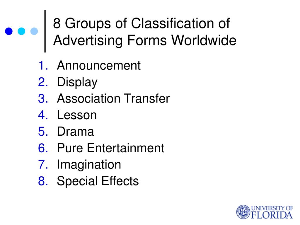 8 Groups of Classification of Advertising Forms Worldwide