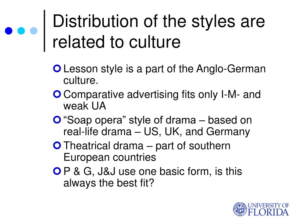 Distribution of the styles are related to culture