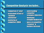 competitor analysis includes
