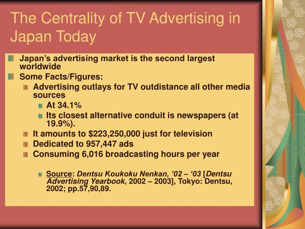 The Centrality of TV Advertising in Japan Today