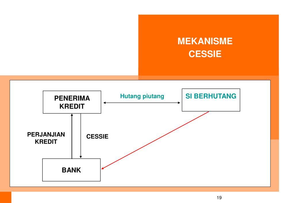 MEKANISME