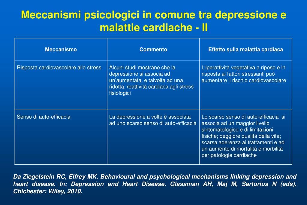 Meccanismi psicologici in