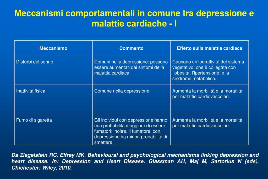 Meccanismi comportamentali in comune tra depressione e malattie cardiache