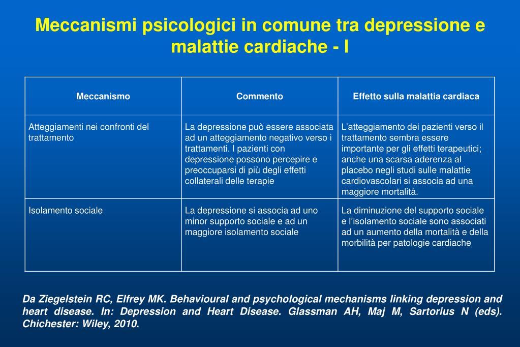 Meccanismi psicologici in comune tra depressione e malattie cardiache - I